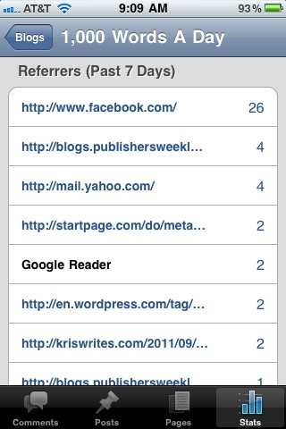 WordPress Site Stats
